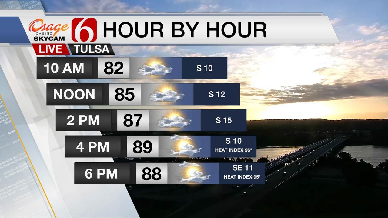 Muggy Tuesday With Isolated Showers Across Eastern Oklahoma