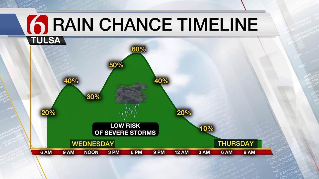Thunderstorms Wednesday Across Eastern Oklahoma