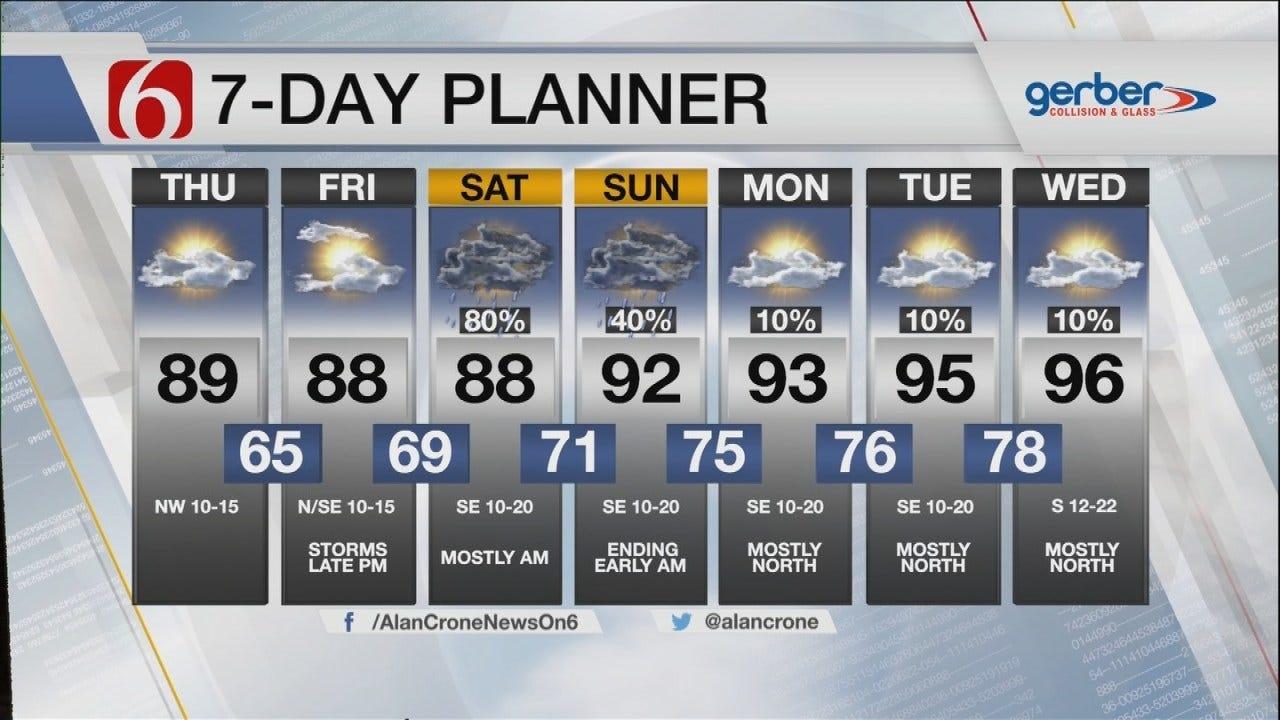 Warm & Not As Humid Thursday Across Eastern Oklahoma