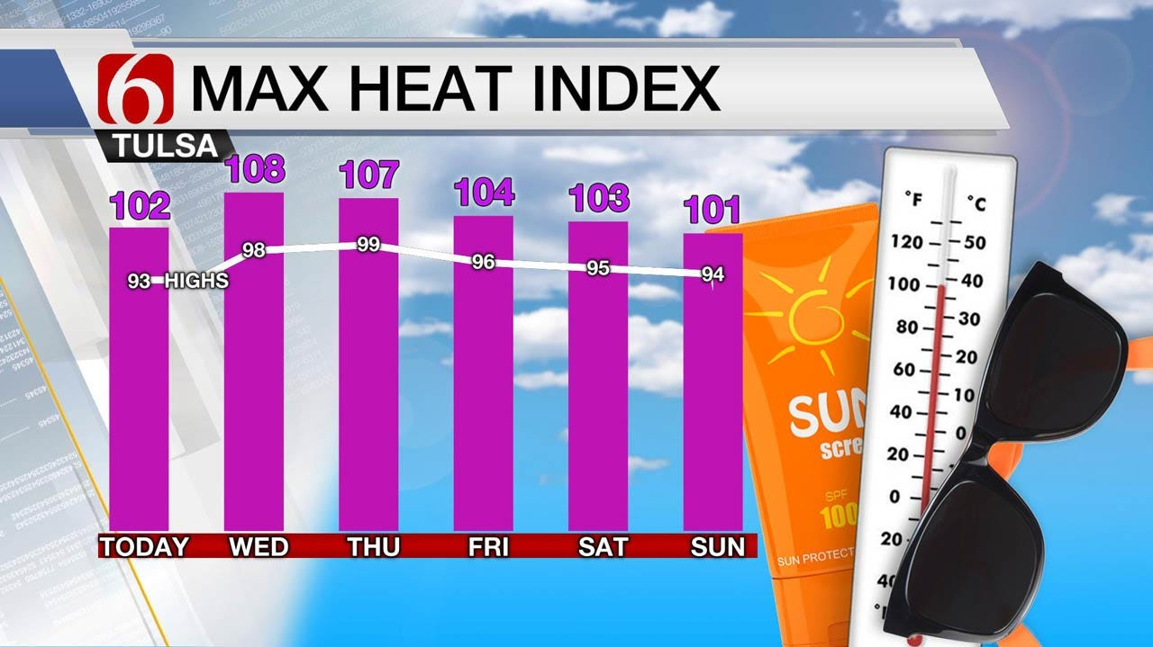 Heat And Humidity Return To Eastern Oklahoma