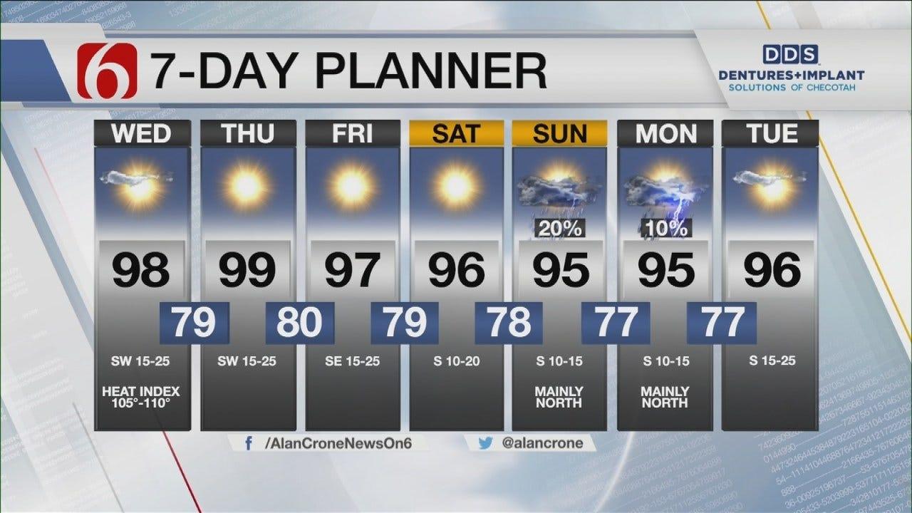 Return Of Summer Temps Across Oklahoma