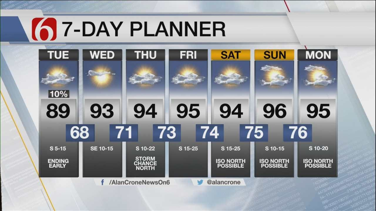 Temperatures To Slowly Increase Across Eastern Oklahoma