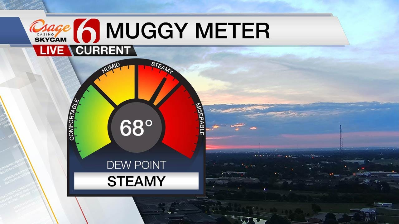 Warm, Muggy Weekend Expected For Eastern Oklahoma