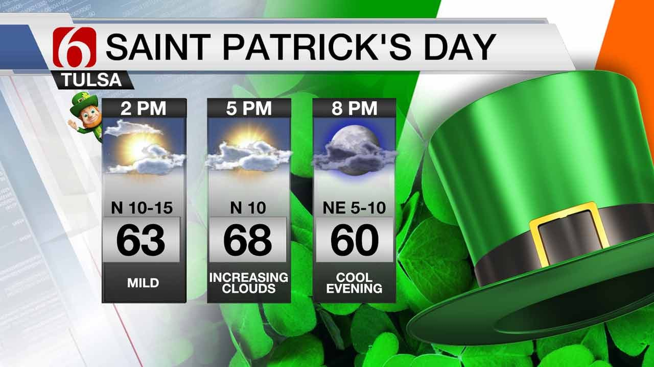 Luck Of The Irish Holds For Green Country Weather