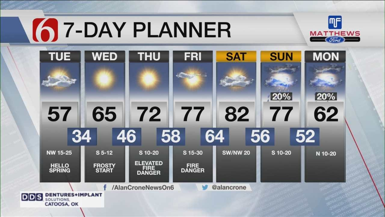 Slow Warm Up Begins On First Day Of Spring