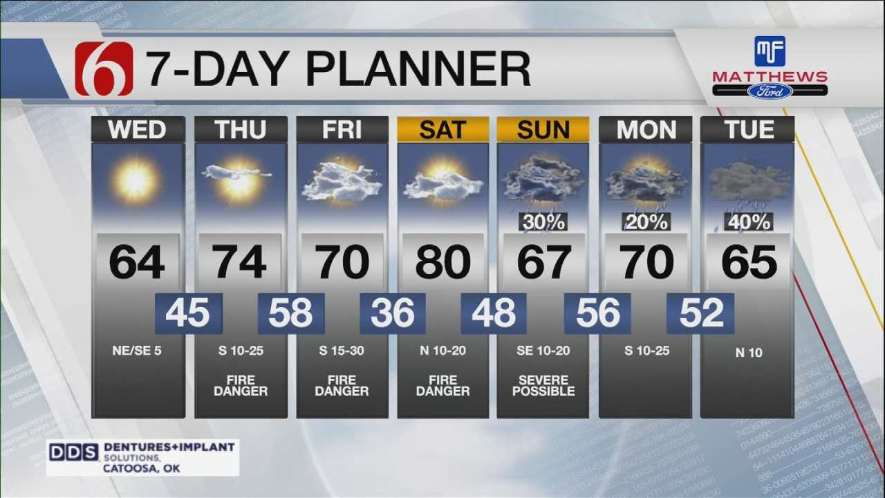 Sunshine, Mild Temps Across Green Country Today