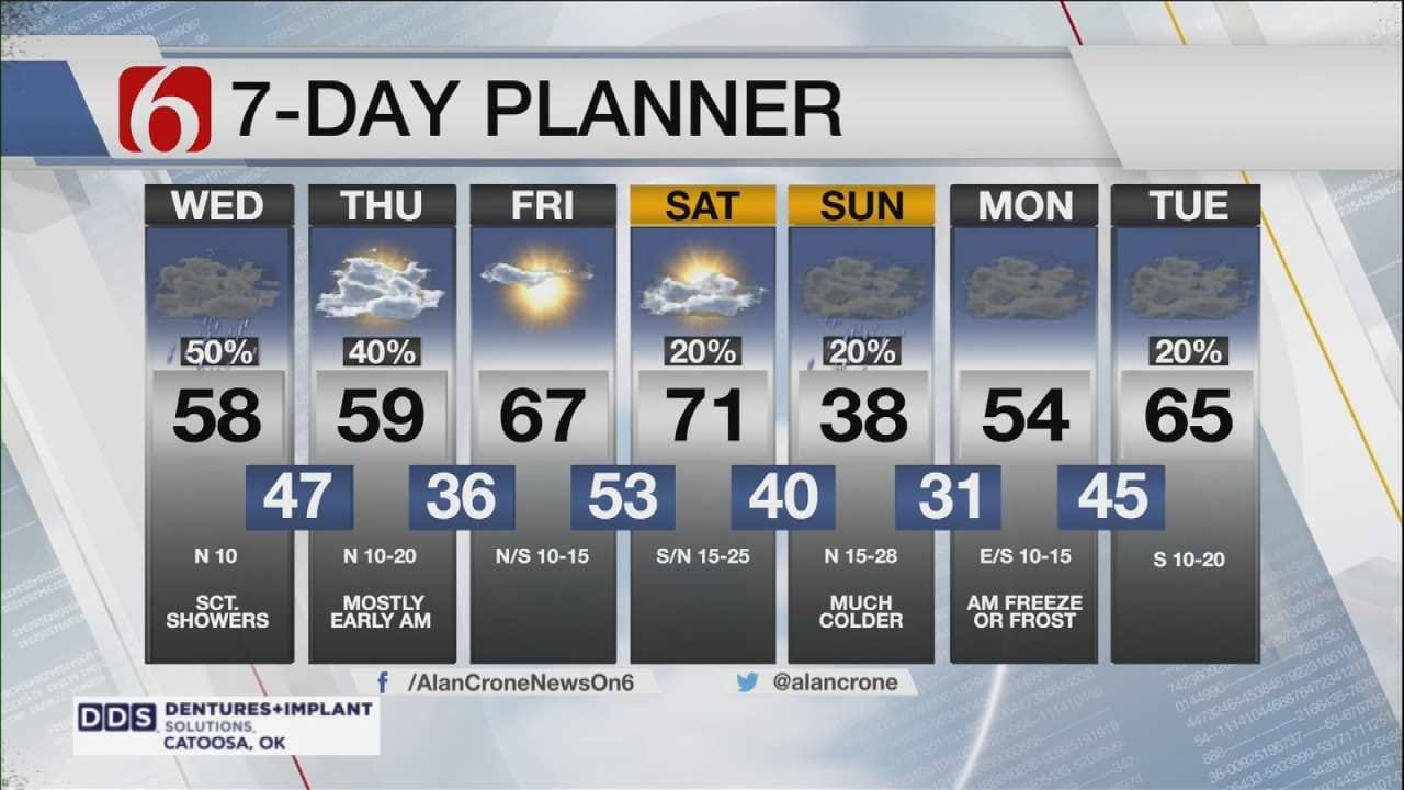 More Showers Possible Wednesday Across Green Country