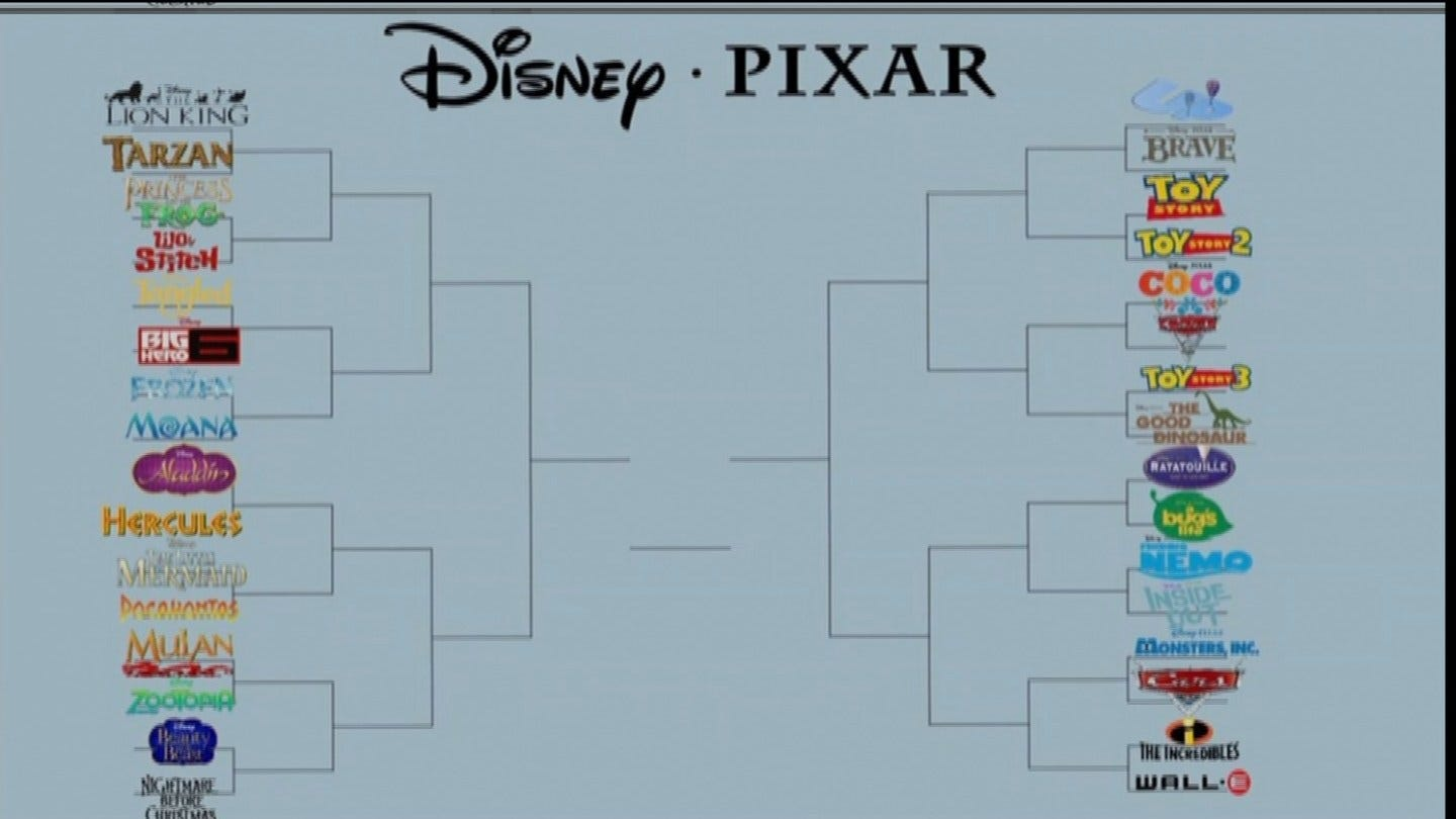 Tournament Bracket Even More Exciting Than March Madness?