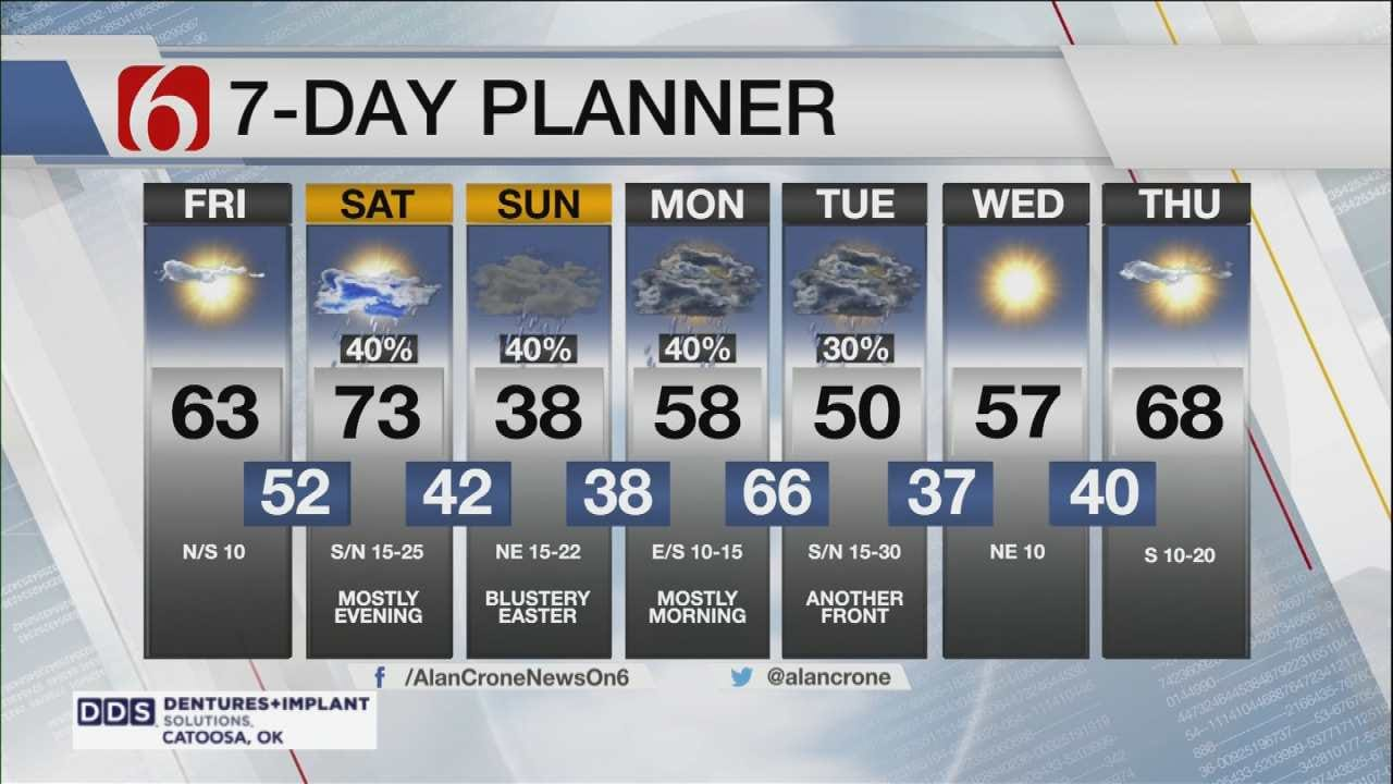 Big Coat Weather For Easter Sunday