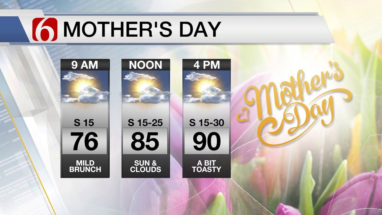 Warm & Breezy Mother's Day Weather