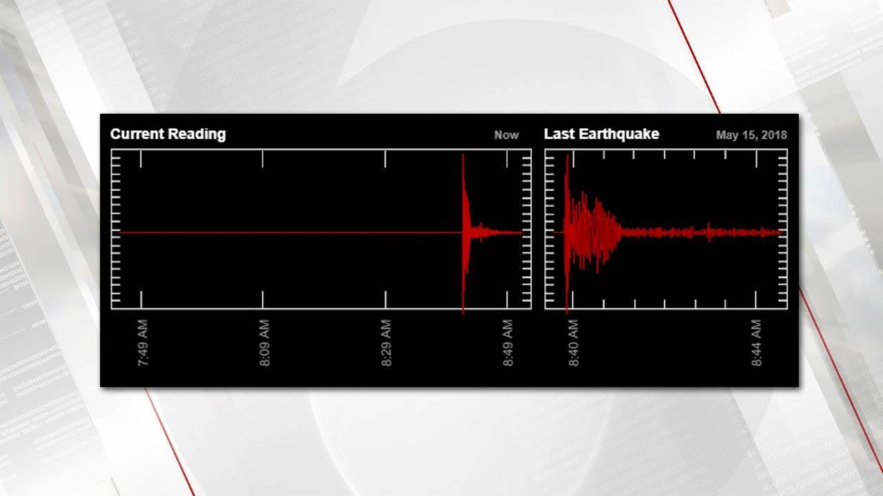 Earthquake Shakes Oklahoma Tuesday Morning