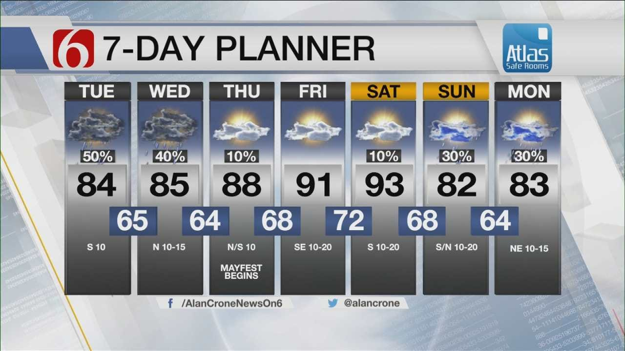 More Showers Possible, After Storms Roll Across Northeast Oklahoma