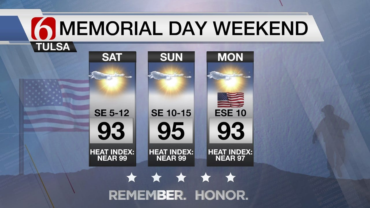 Warm And Sunny Start To Memorial Day Weekend