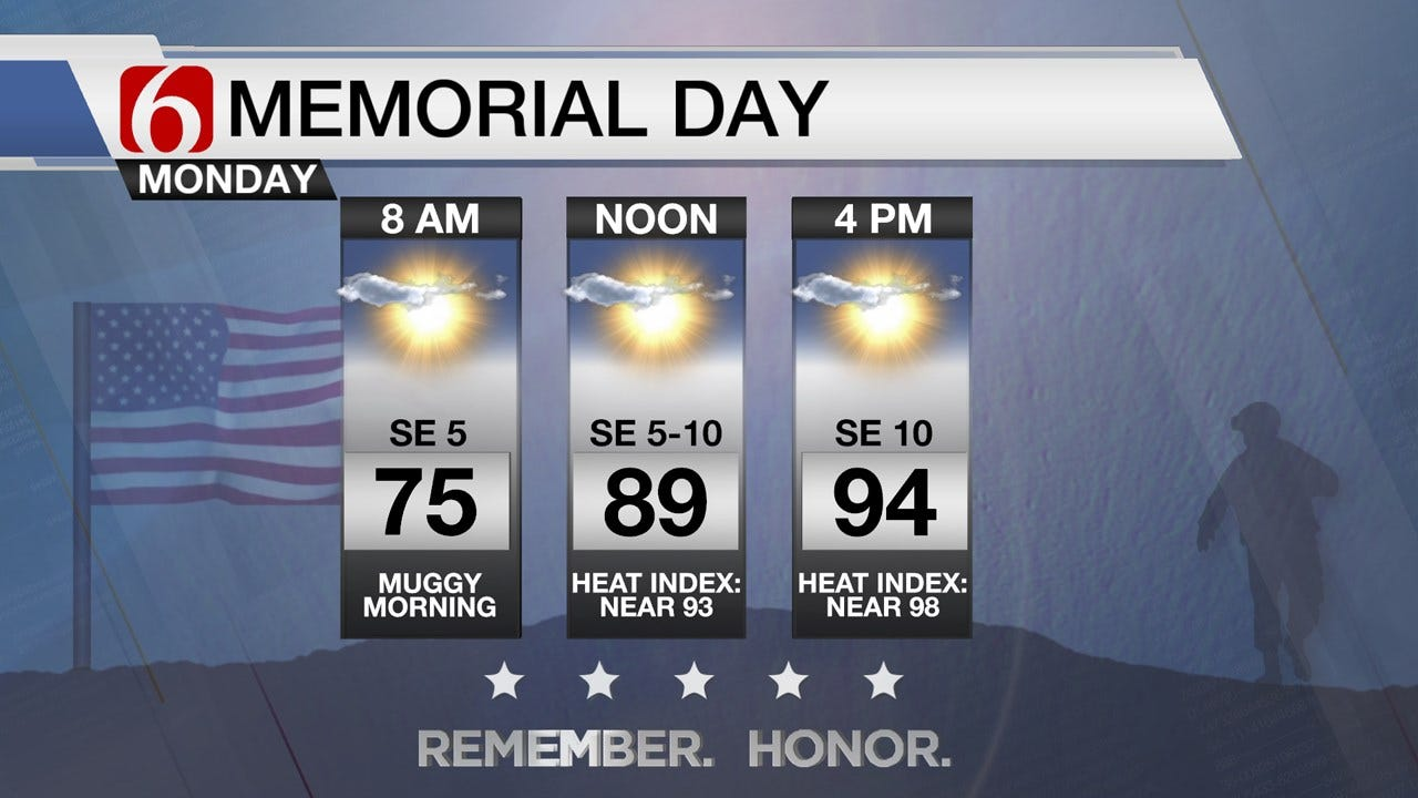 Near Record Heat For Memorial Day Weekend