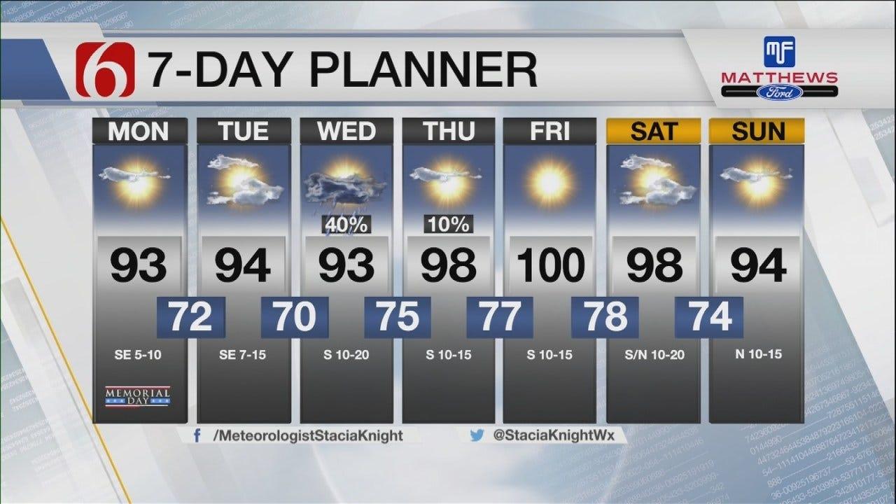 Oklahoma To See Hot & Humid Memorial Day