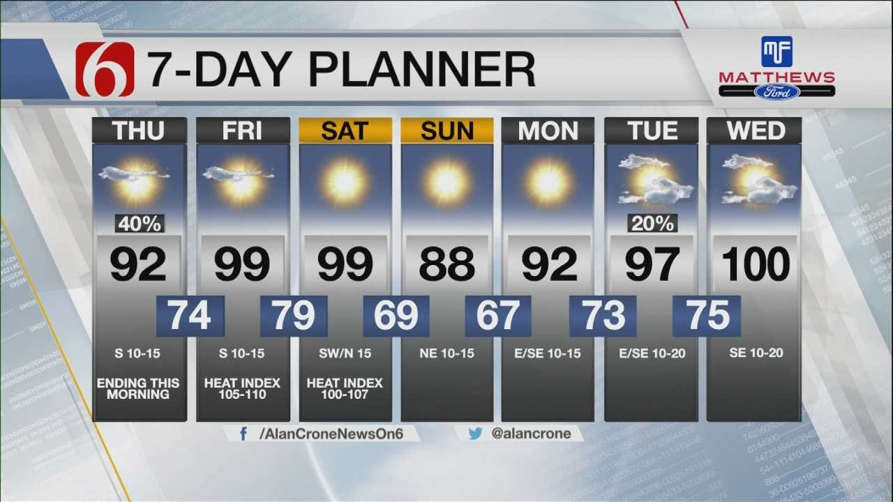 Thunderstorms Ahead Of Another Hot, Muggy Oklahoma Day