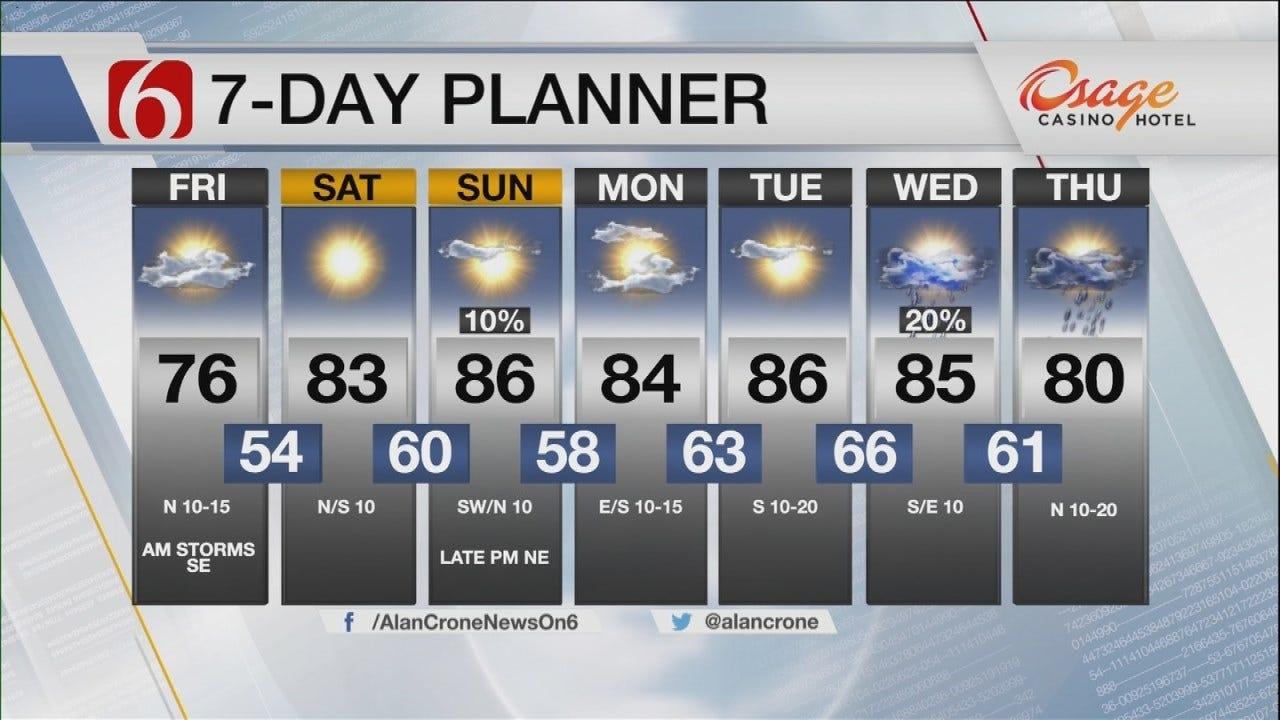 Pleasant Weekend Expected Across Northeast Oklahoma