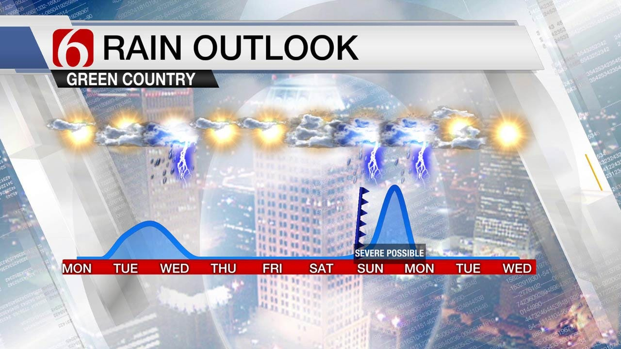 Warm Week Ahead For Eastern Oklahoma