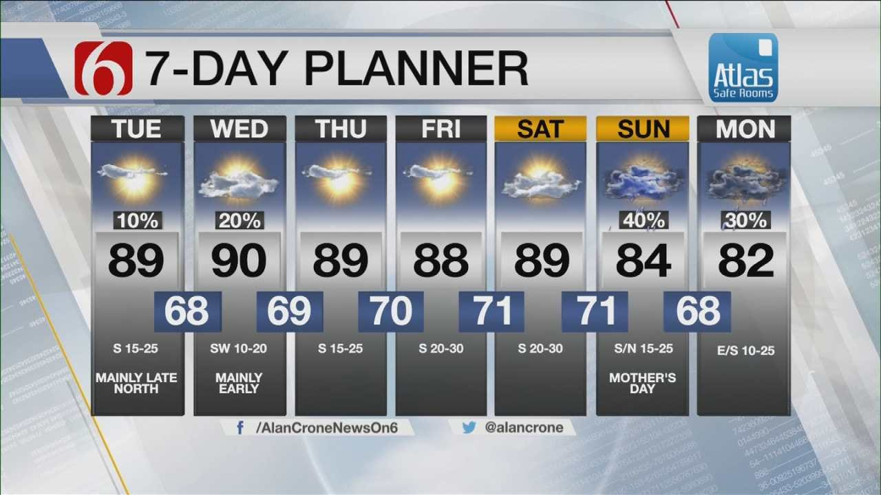 Warm, With Some Showers Across Northeast Oklahoma