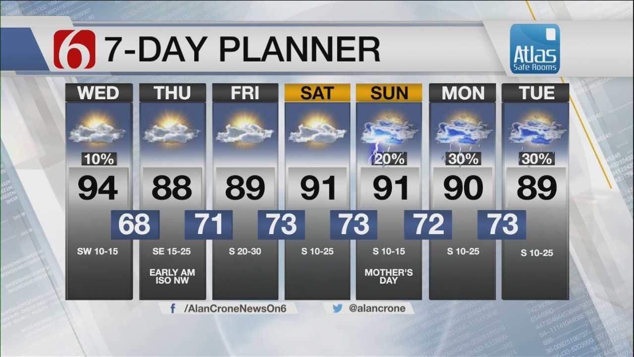 Ozone Alert Issued As Northeast Oklahoma Heats Up