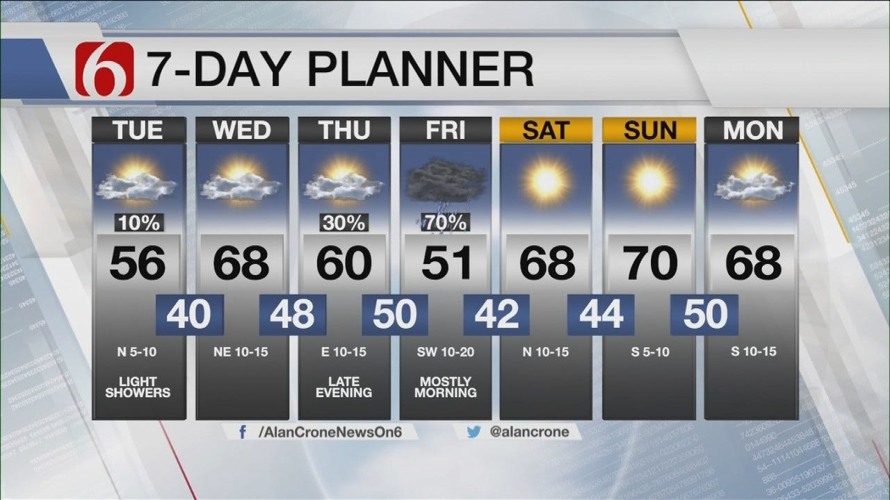 Cold Start Before Temps Rise In 50s Across Northeast Oklahoma