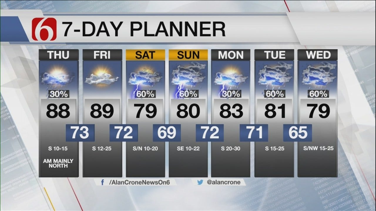 Showers, Storms Moving Across Northeast Oklahoma