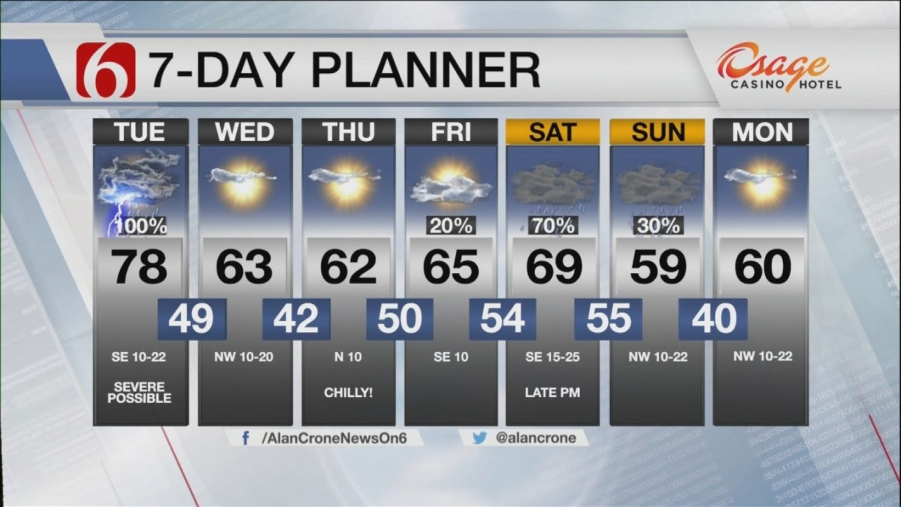 Heavy Rainfall, Severe Weather Threats Tuesday Across Oklahoma