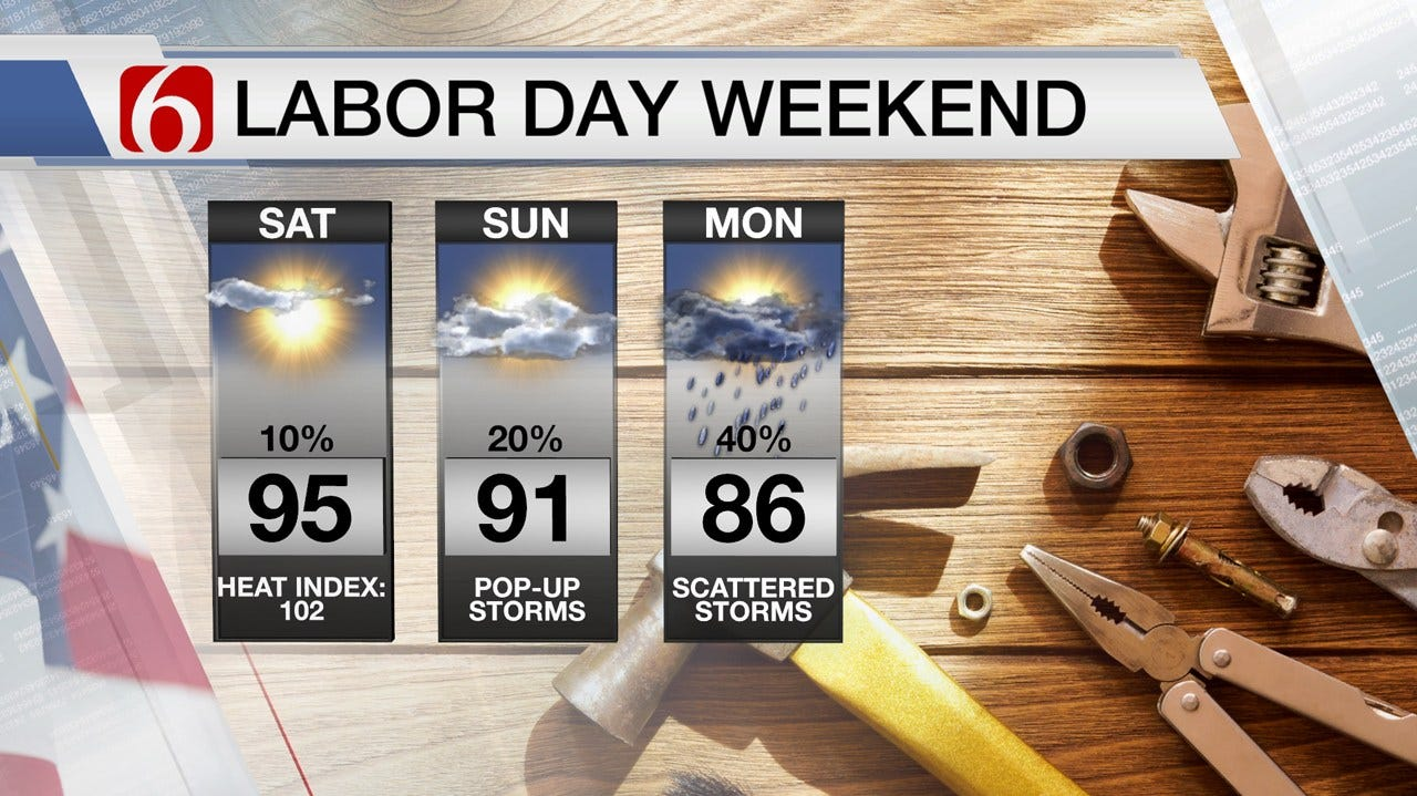 Hot & Humid Saturday For Green Country To Lead Off Holiday Weekend