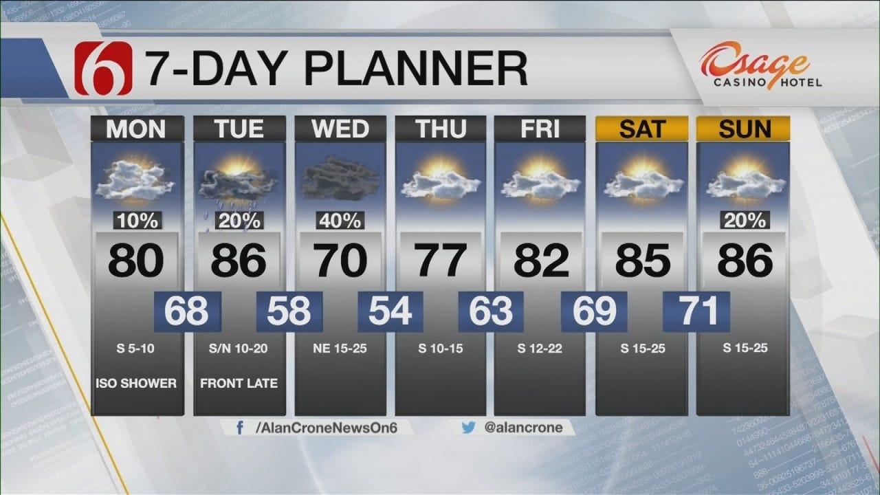 Slight Chance For Showers Across Eastern Oklahoma
