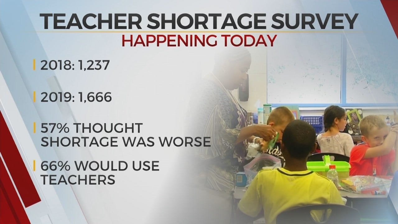 Oklahoma State School Boards Association To Release Results Of Teacher Shortage Survey