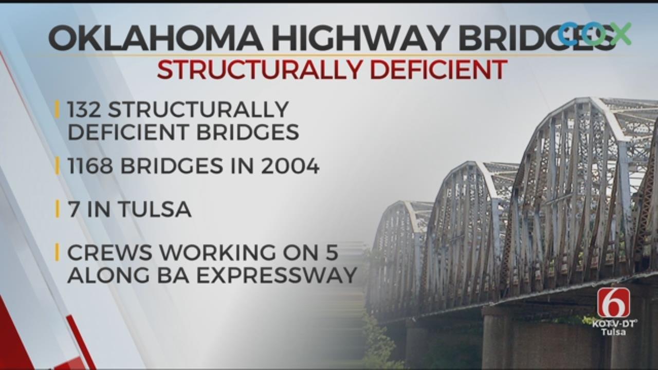 Oklahoma Making Progress On Highway Bridge Safety