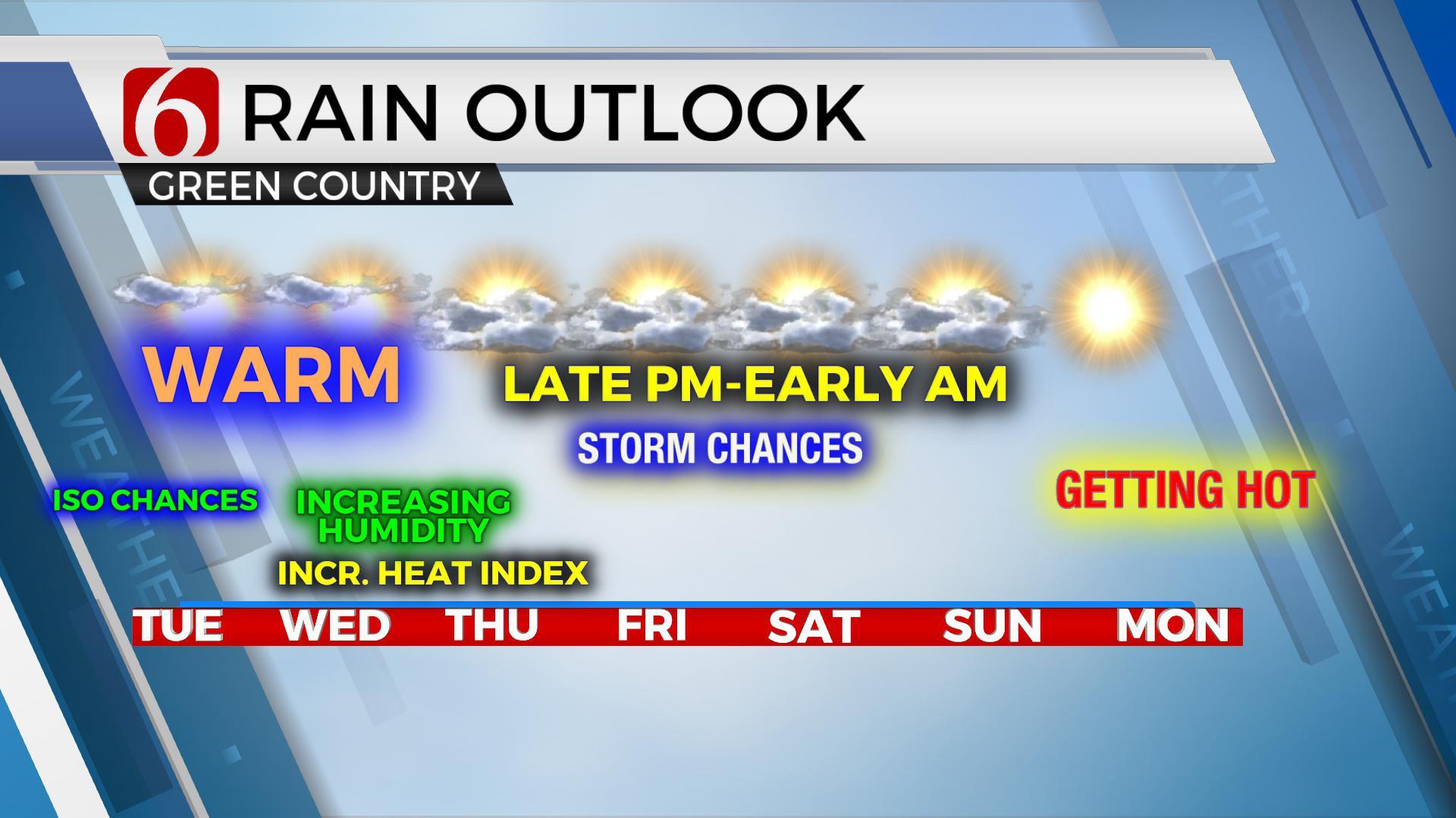 Increasing Heat, Humidity Returns Soon To Northeastern Oklahoma