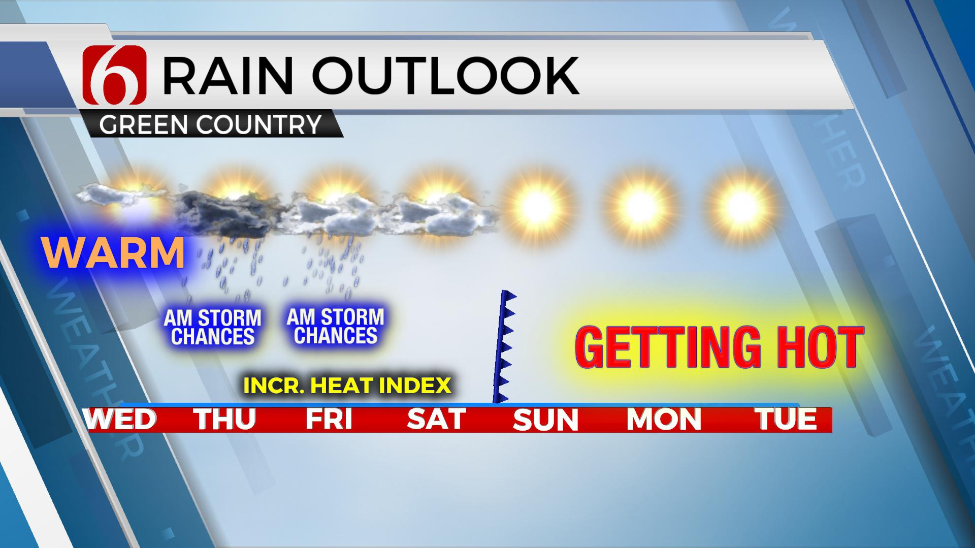 Warm Muggy Weather Today, Storm Chances Increase For Thursday