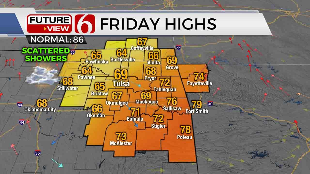 Friday high temperatures.