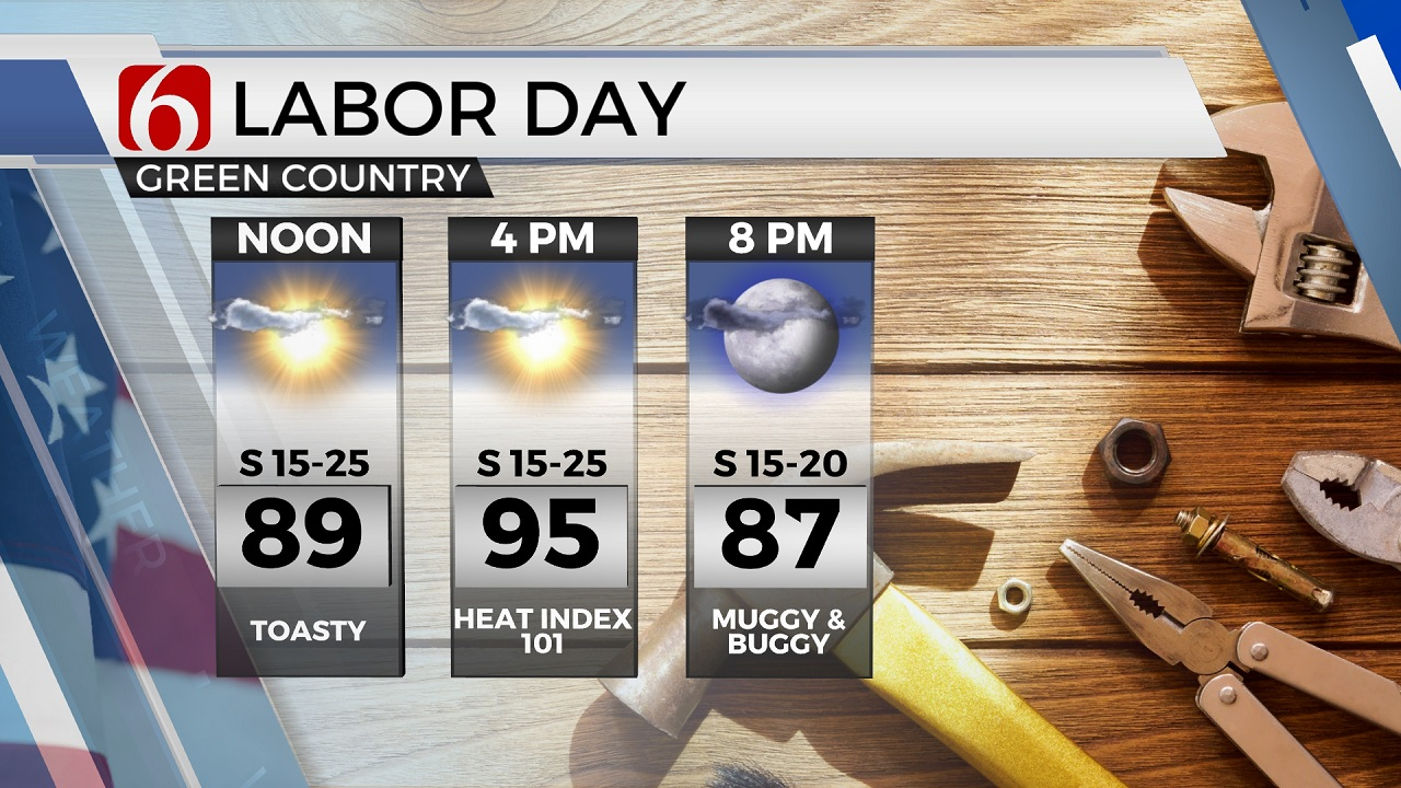 Hot Labor Day Weather For Northeast Oklahoma