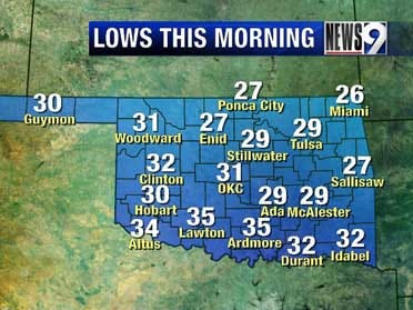 Freezing Monday Morning in Oklahoma; Cold Moves East