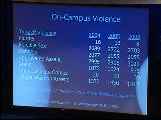 UCO hosts National Campus Security Summit