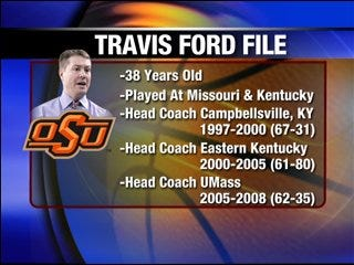 Oklahoma State hires UMass' Ford