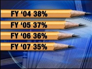Association pushes for more school funding
