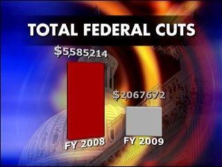 Public safety funds drastically cut, says DA