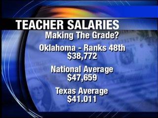 Teacher's pay fail to make the grade
