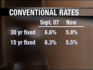 Rates are down, could be time to refinance