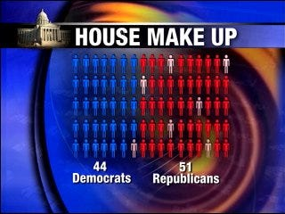 Politicians focused on new house speaker