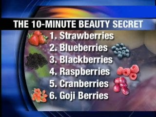 Berries for beauty