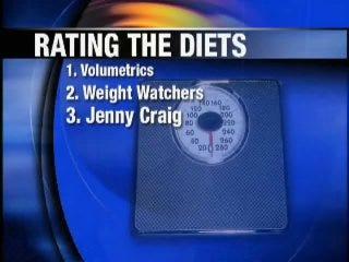 The top diet programs