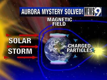 Aurora mystery solved!