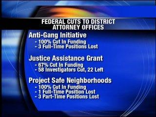 Budget cuts stir District Attorneys