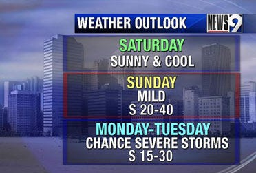 Storms possible for eastern Okla. Friday