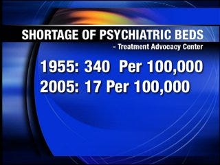 Mental hospitals lack beds, report states