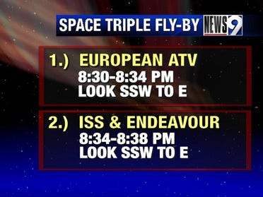 Objects in space visible in night sky